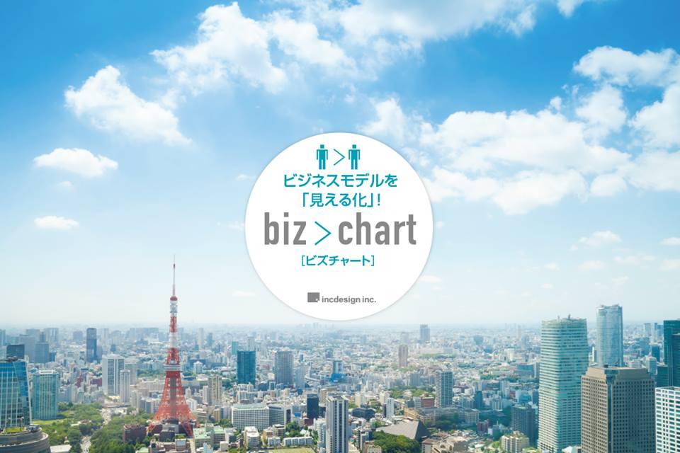 【新規サービス】ビズチャート