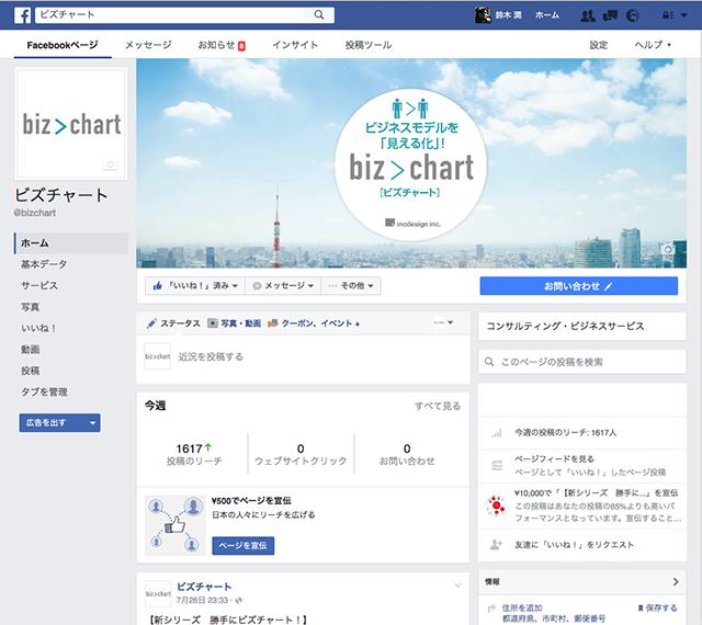 ビズチャートコンテンツ【facebook】